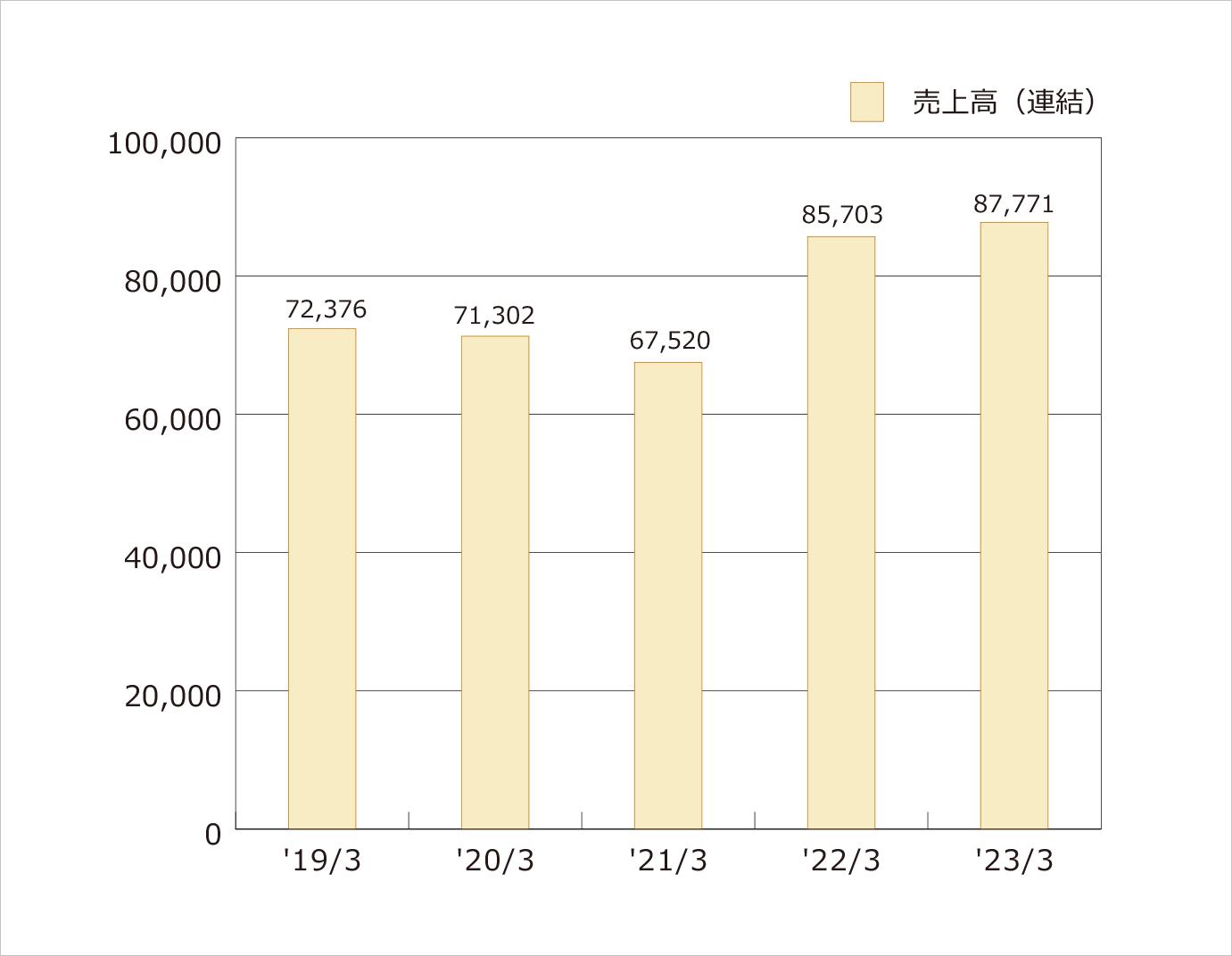 カワイ株価 河合楽器製作所(7952)の株主優待紹介